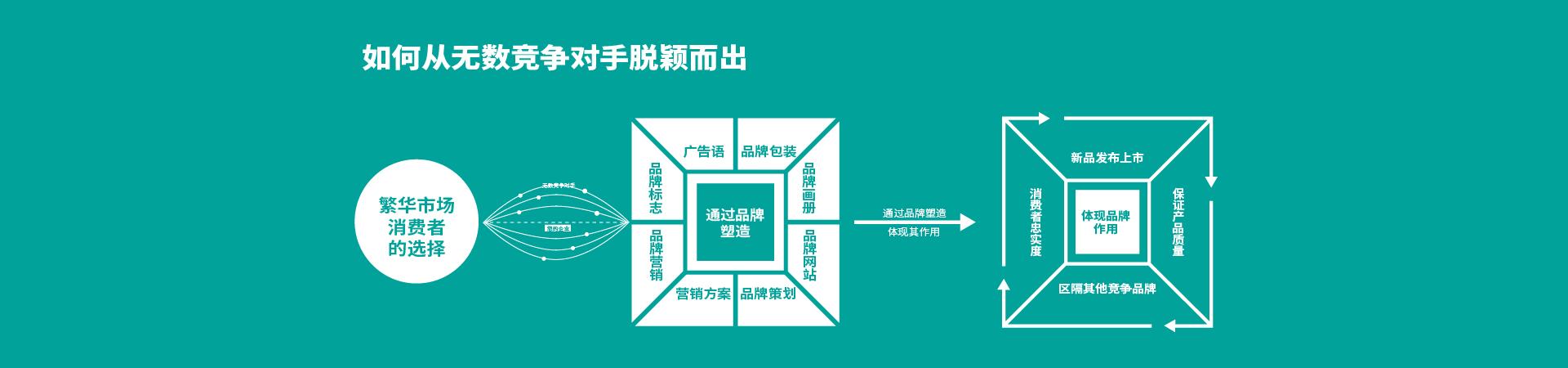 万博官方网站manbetx服务